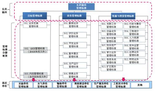 劳务工理办法_长庆油田劳务工工资是多少?